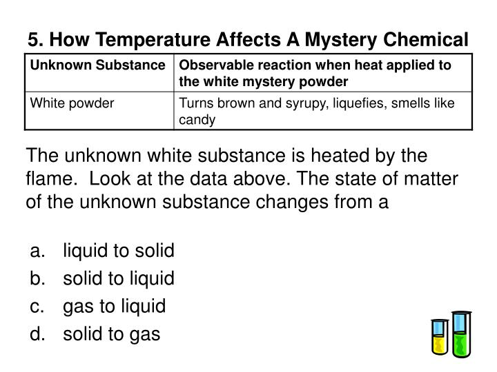 5. How Temperature Affects A Mystery Chemical