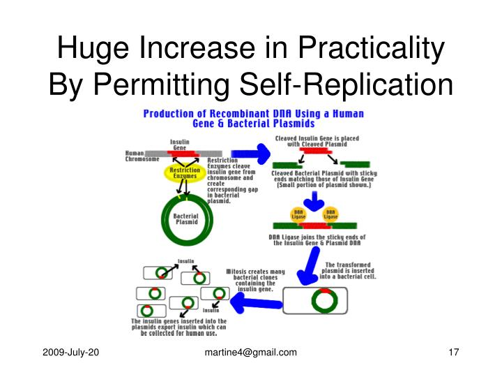 Huge Increase in Practicality By Permitting Self-Replication