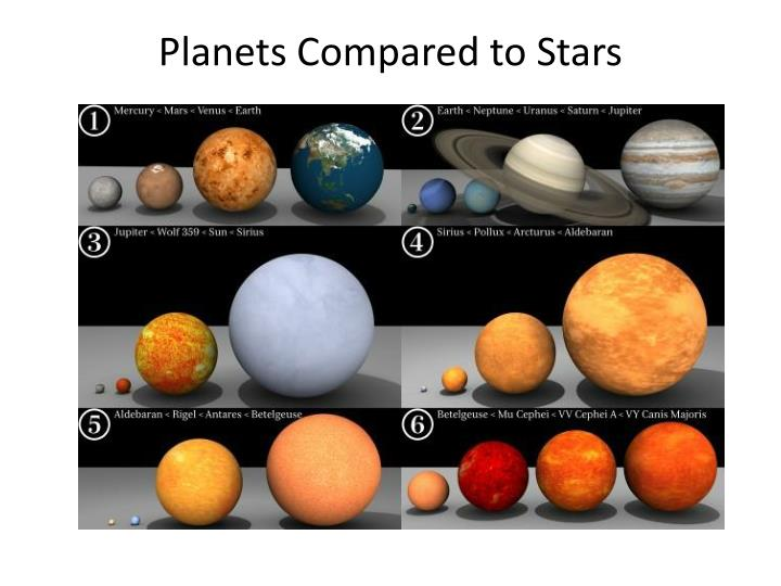 Planets Compared to Stars