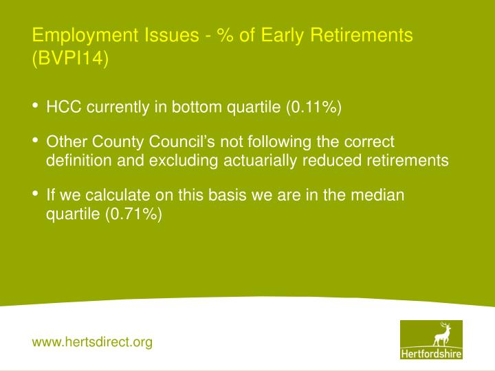 Employment Issues - % of Early Retirements (BVPI14)