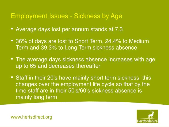 Employment Issues - Sickness by Age