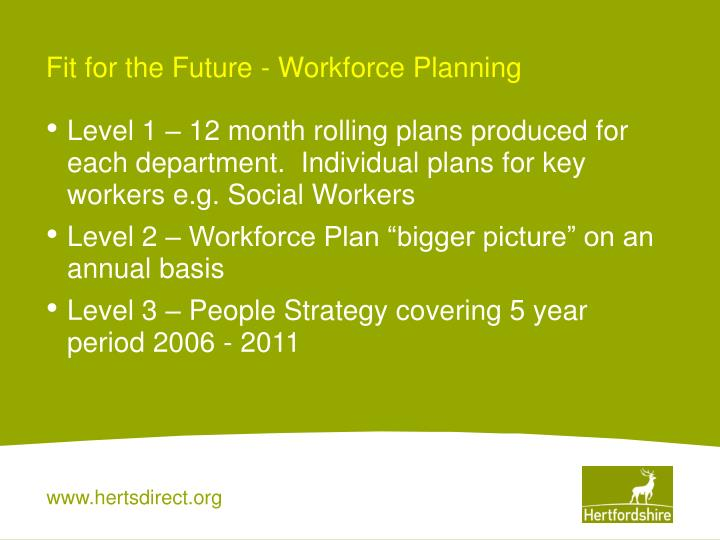Fit for the Future - Workforce Planning