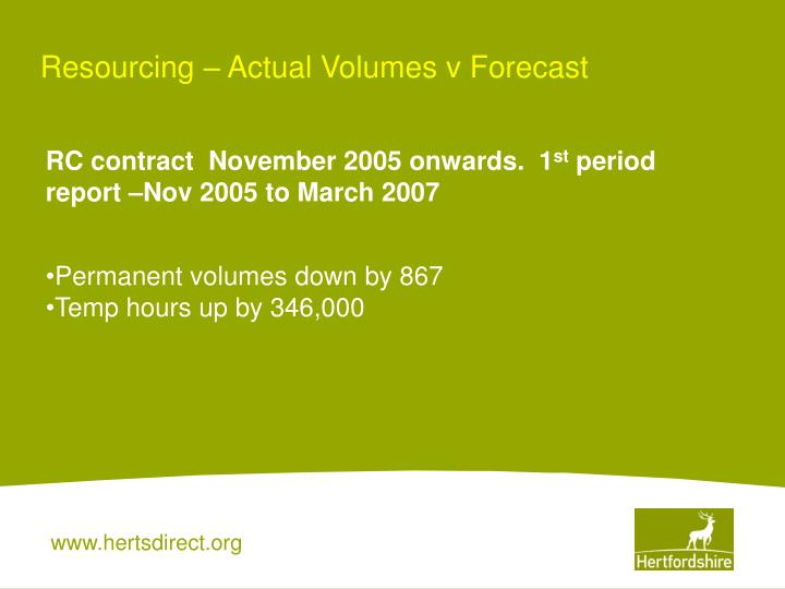 Resourcing – Actual Volumes v Forecast