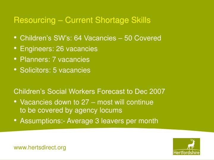 Resourcing – Current Shortage Skills