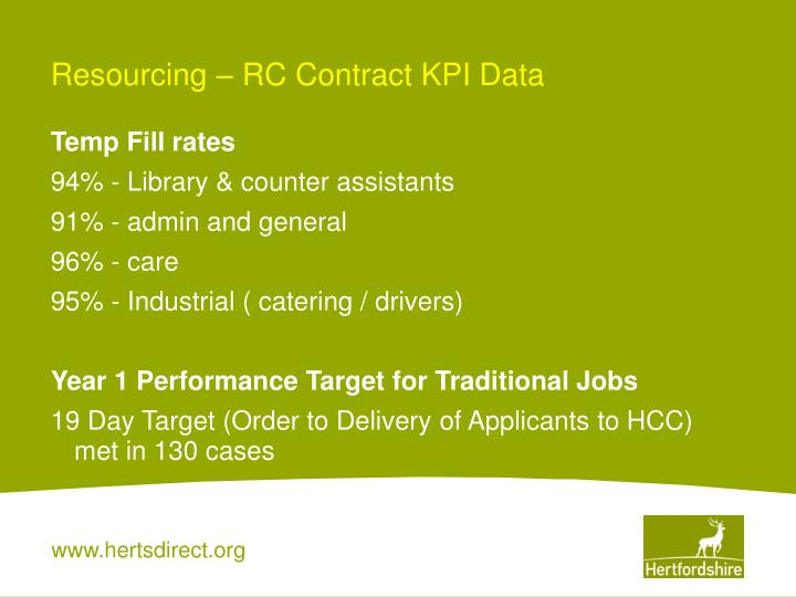 Resourcing – RC Contract KPI Data