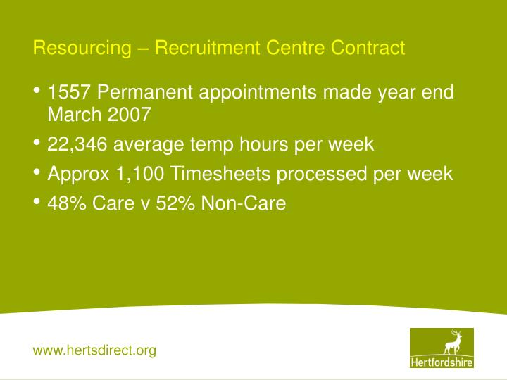 Resourcing – Recruitment Centre Contract
