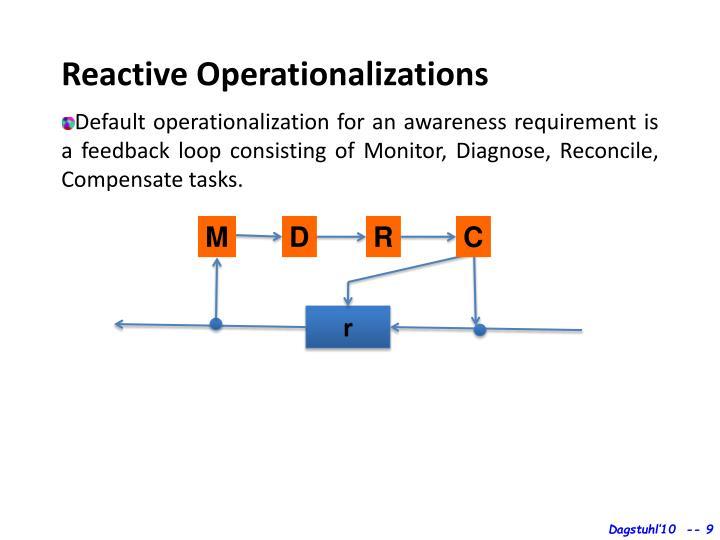 Reactive Operationalizations