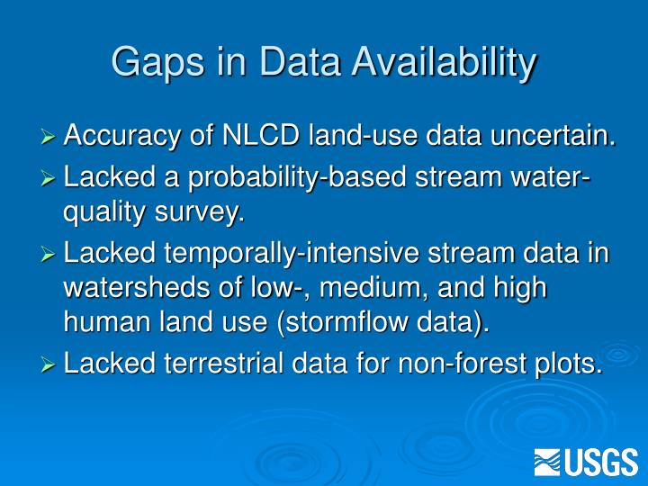 Gaps in Data Availability