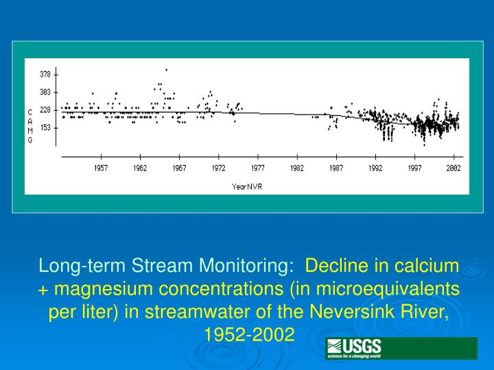 Long-term Stream Monitoring: