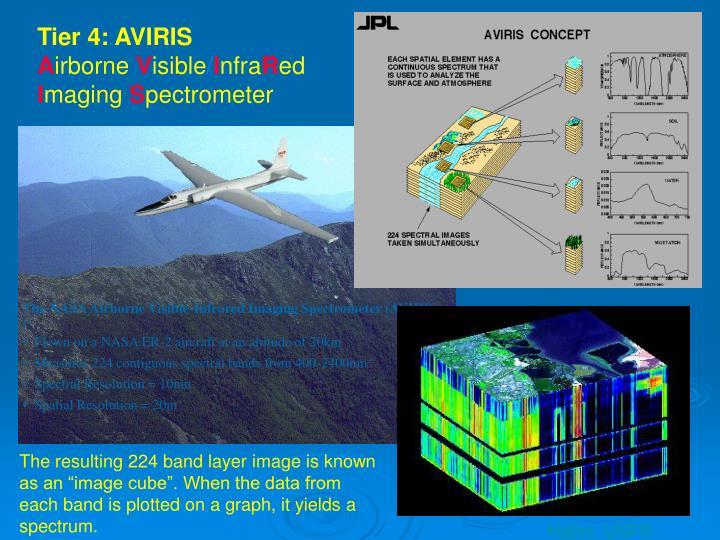 The NASA Airborne Visible-Infrared Imaging Spectrometer (AVIRIS )