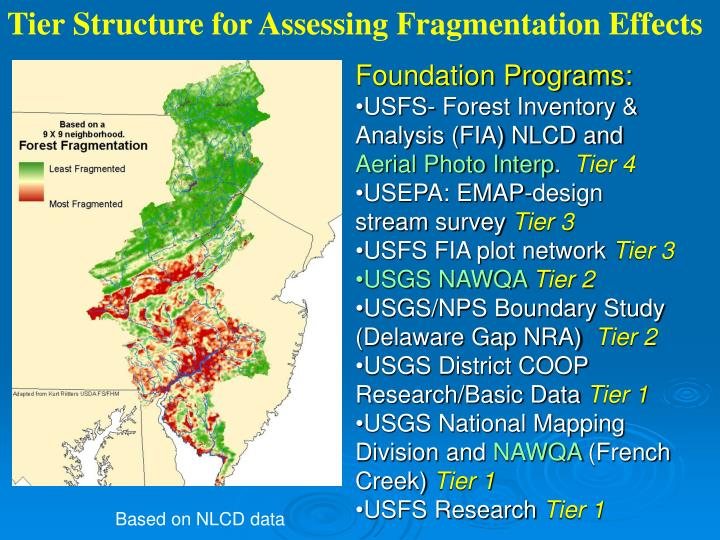 Tier Structure for Assessing Fragmentation Effects