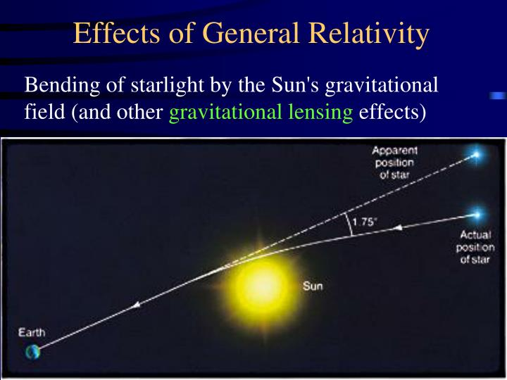 Effects of General Relativity