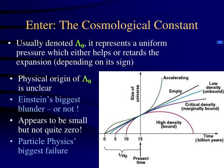 Enter: The Cosmological Constant