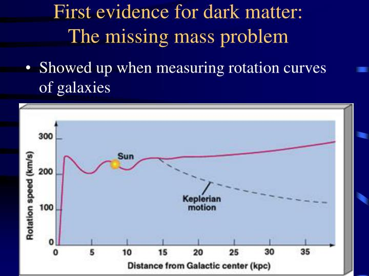 First evidence for dark matter: