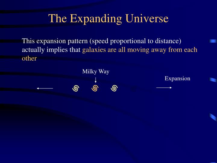 The expanding universe1