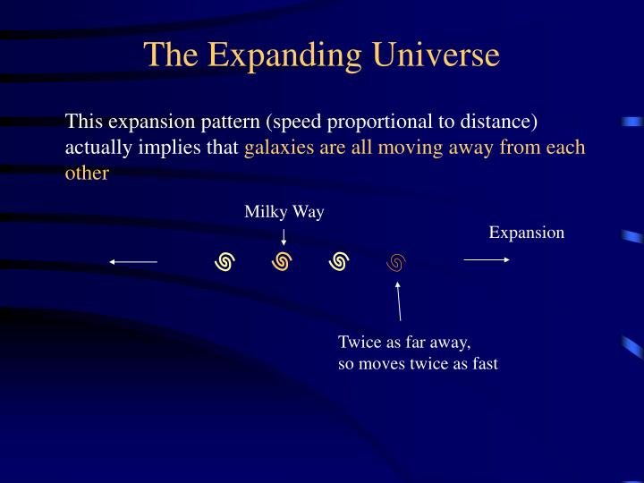 The expanding universe2