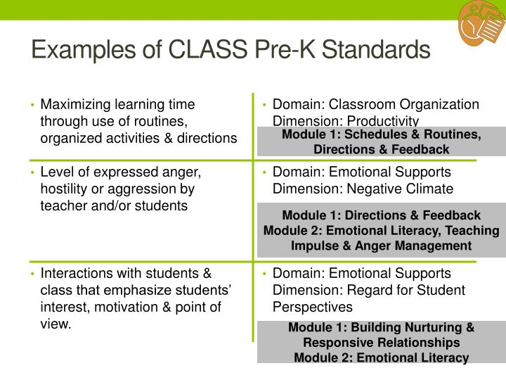 Examples of CLASS Pre-K Standards