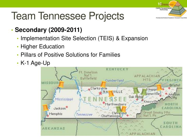 Team Tennessee Projects
