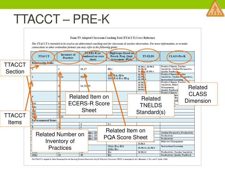 TTACCT – PRE-K