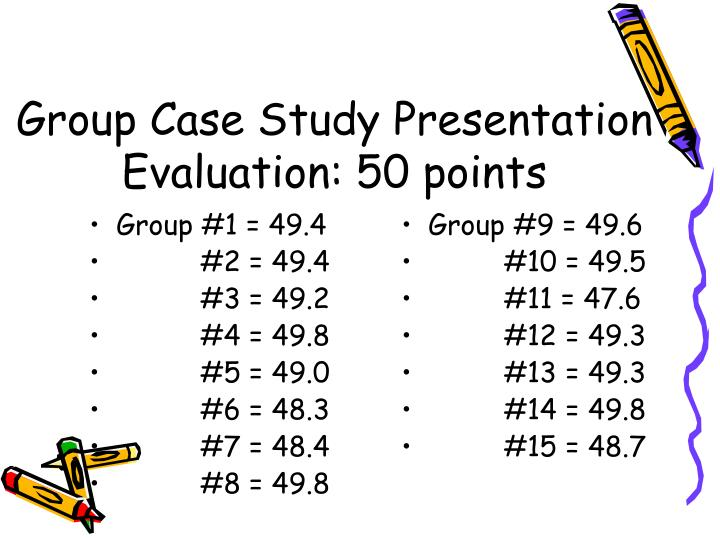 Group case study presentation evaluation 50 points