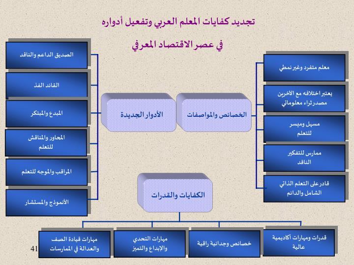 تجديد كفايات المعلم العربي وتفعيل أدواره