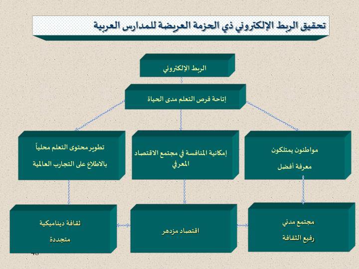 تحقيق الربط الإلكتروني ذي الحزمة العريضة للـمدارس العربية