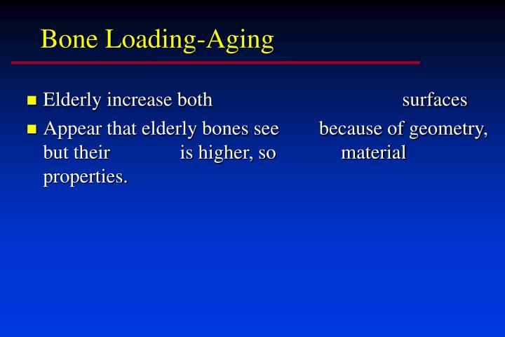 Bone Loading-Aging