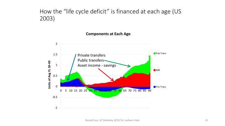 the effect of the macro economy essay