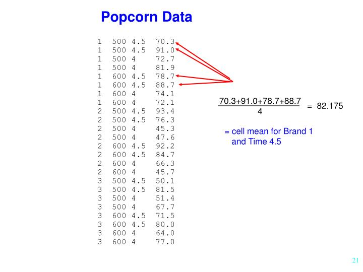 Popcorn Data