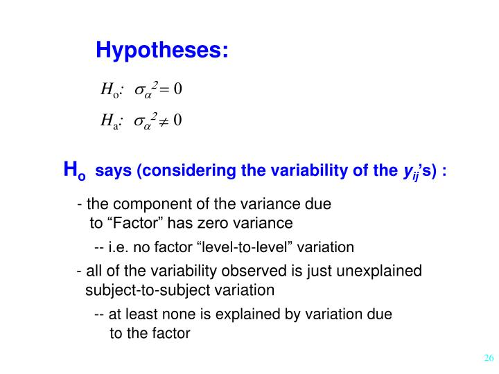 Hypotheses: