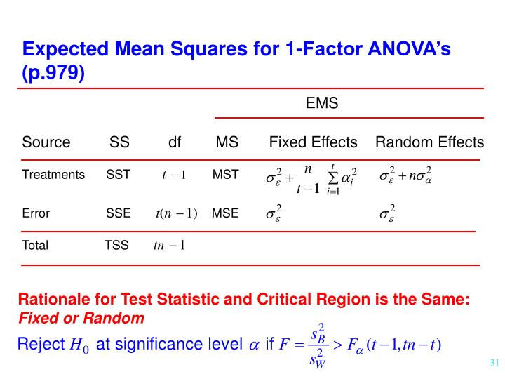 Expected Mean Squares for 1-Factor ANOVA's (p.979)