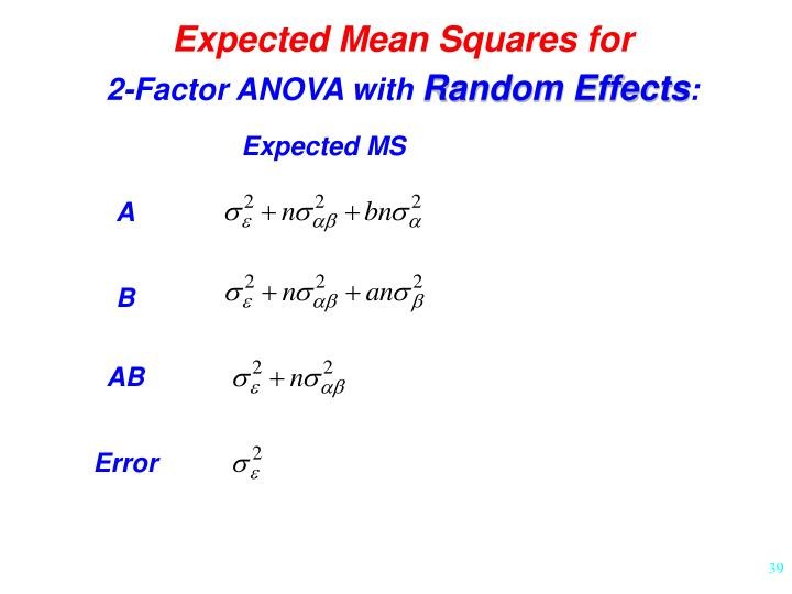 Expected Mean Squares for