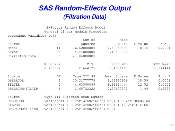 SAS Random-Effects Output