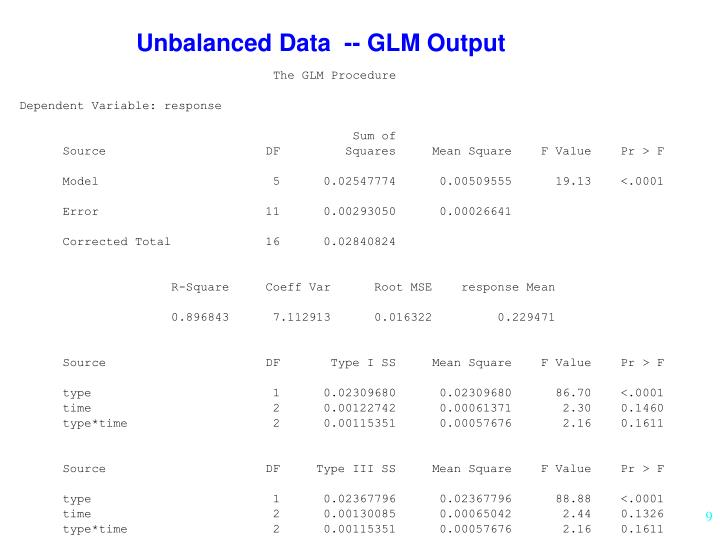 Unbalanced Data  -- GLM Output