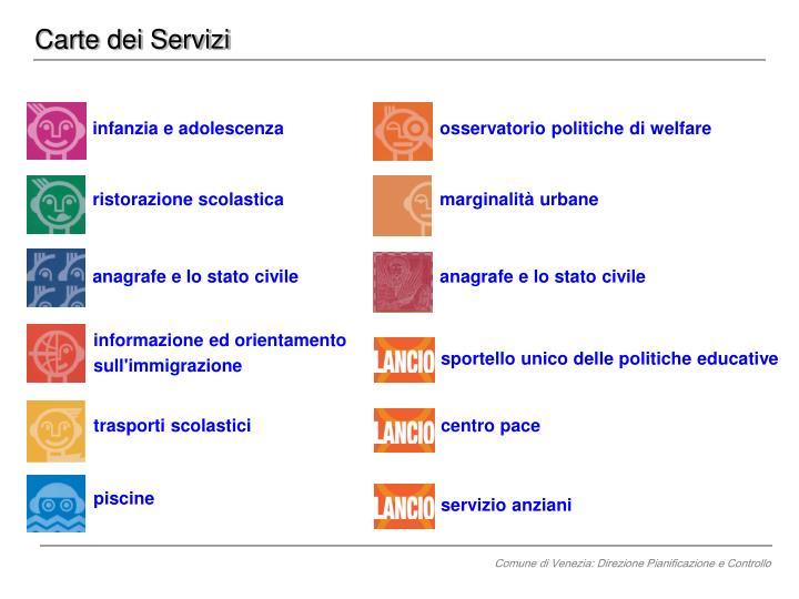 Carte dei Servizi