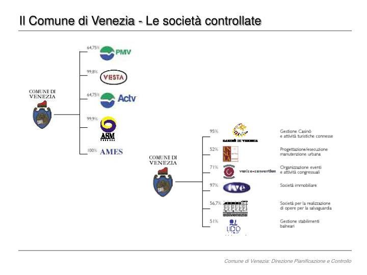 Il Comune di Venezia - Le società controllate