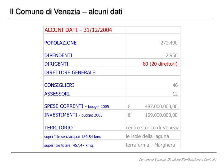 Il Comune di Venezia – alcuni dati