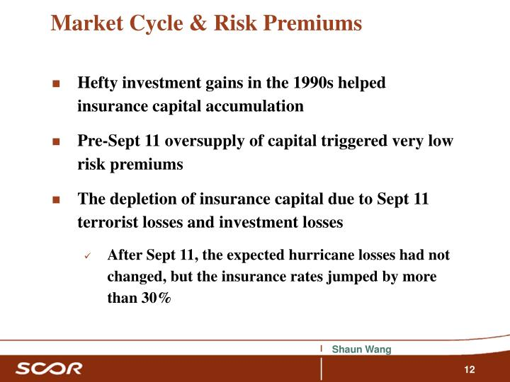 Market Cycle & Risk Premiums