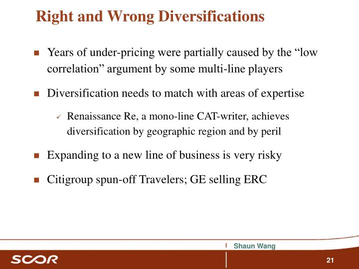 Right and Wrong Diversifications