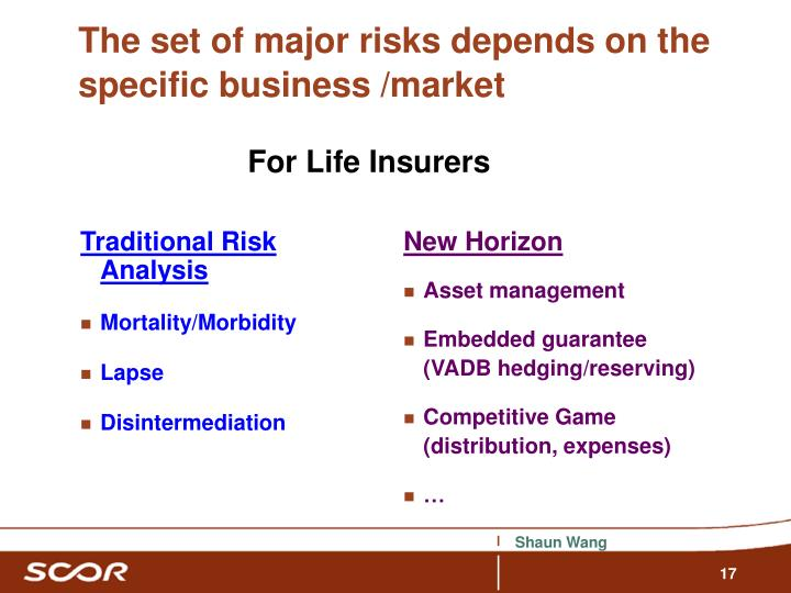 Traditional Risk Analysis