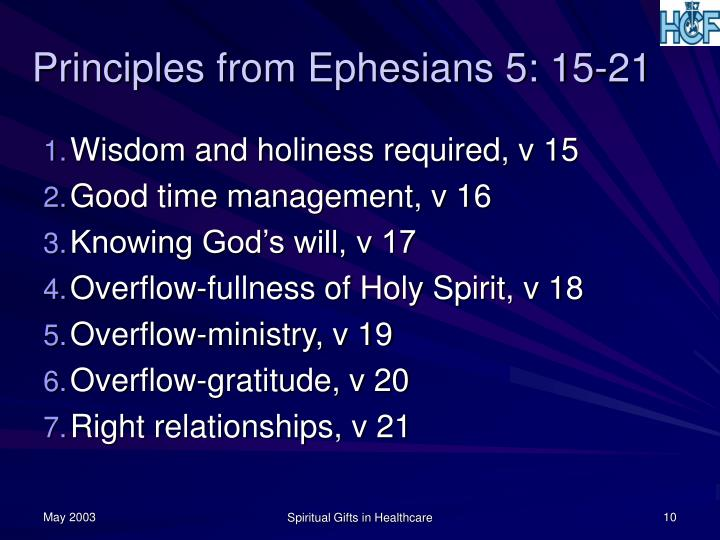 Principles from Ephesians 5: 15-21