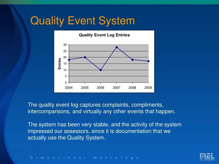 Quality Event System