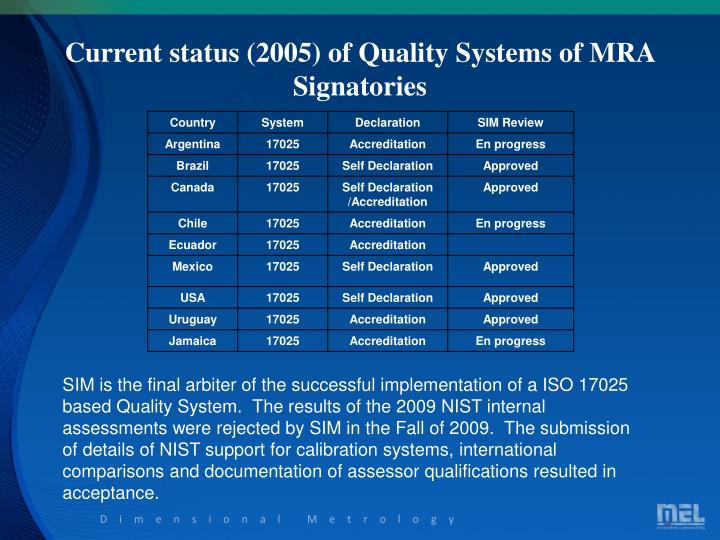 Current status (2005) of Quality Systems of MRA Signatories