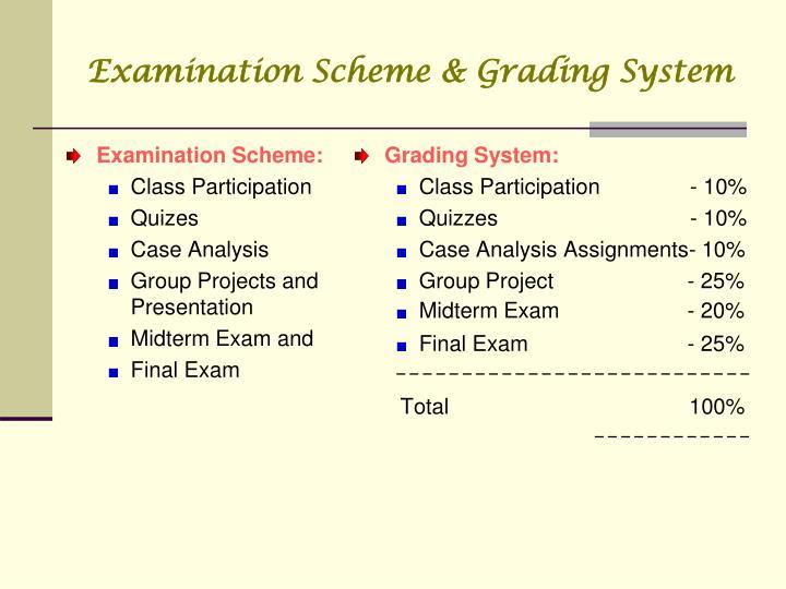 Examination Scheme & Grading System