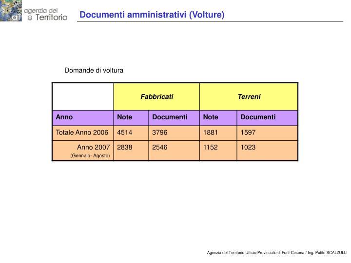 Documenti amministrativi (Volture)