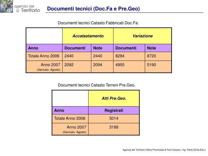 Documenti tecnici (Doc.Fa e Pre.Geo)