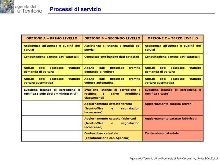 Processi di servizio