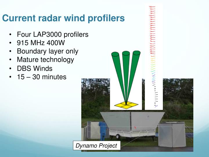 Current radar wind profilers
