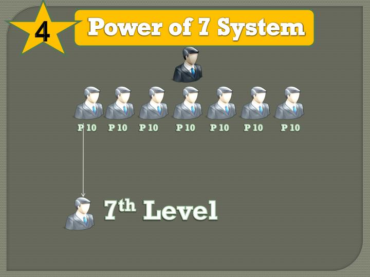 Power of 7 System