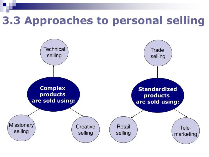 3.3 Approaches to personal selling